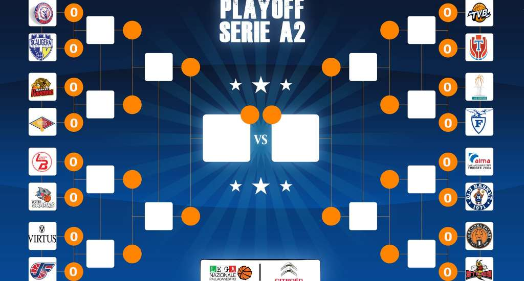 Calendario Play Off Basket A2.Calendario Ufficiale Ottavi Playoff E 1 Turno Playout